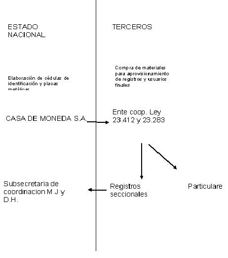 Tabla descriptiva
